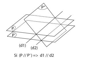 basic_geometry_propriété_1