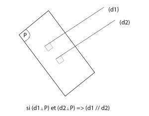 basic_geometry_propriété_3