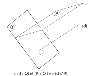 basic_geometry_propriété_4